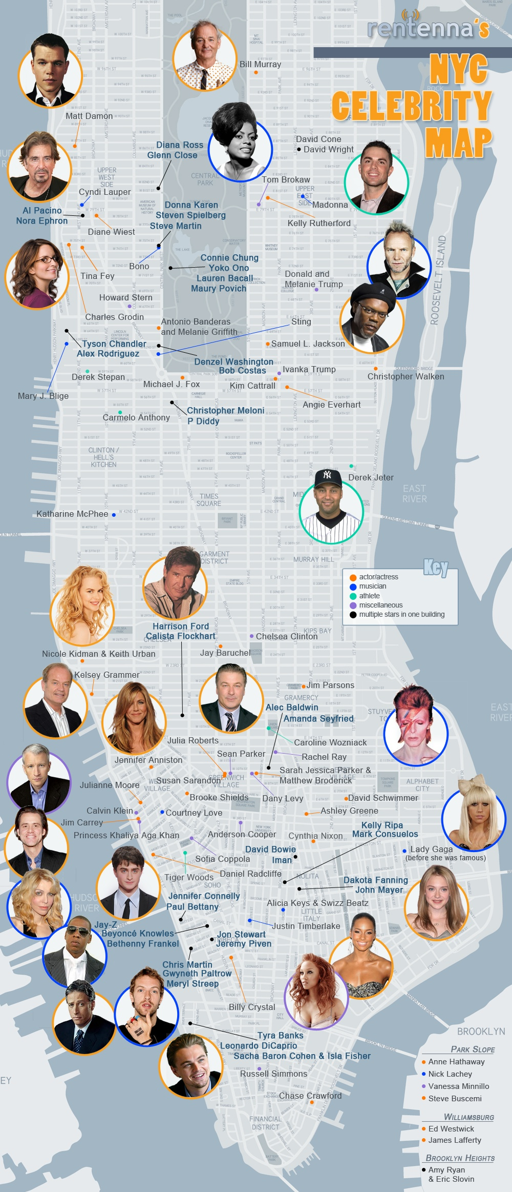 Where NYC Celebrities Live Right Now 2020 (MAP) - Local ... on celebrity house on a map printable, neighborhoods map, celebrity new york city map,