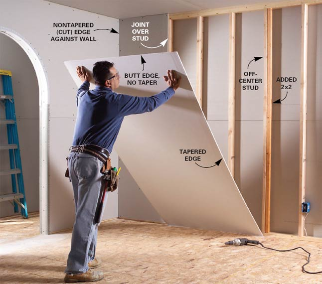 The Difference Between Drywall and Sheetrock Local