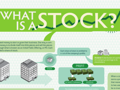 How the Stock Market Affects the Real Estate Market
